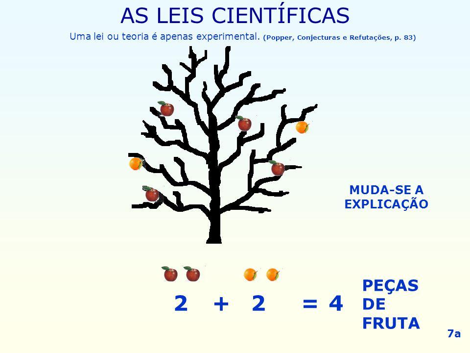 22+=4 PEÇAS DE FRUTA MUDA-SE A EXPLICAÇÃO AS LEIS CIENTÍFICAS 7a Uma lei ou teoria é apenas experimental. (Popper, Conjecturas e Refutações, p. 83)