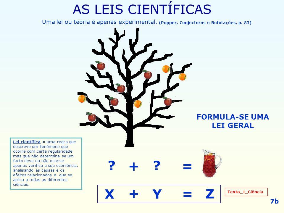 += ?? XY Z FORMULA-SE UMA LEI GERAL AS LEIS CIENTÍFICAS 7b Uma lei ou teoria é apenas experimental. (Popper, Conjecturas e Refutações, p. 83) Lei cien