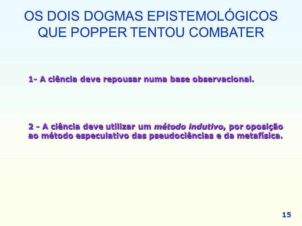 OS DOIS DOGMAS EPISTEMOLÓGICOS QUE POPPER TENTOU COMBATER 1- A ciência deve repousar numa base observacional. 2 - A ciência deve utilizar um método in