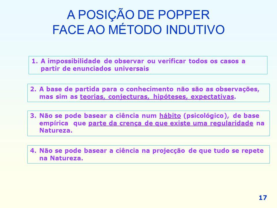 A POSIÇÃO DE POPPER FACE AO MÉTODO INDUTIVO 17 1.A impossibilidade de observar ou verificar todos os casos a partir de enunciados universais 2.A base