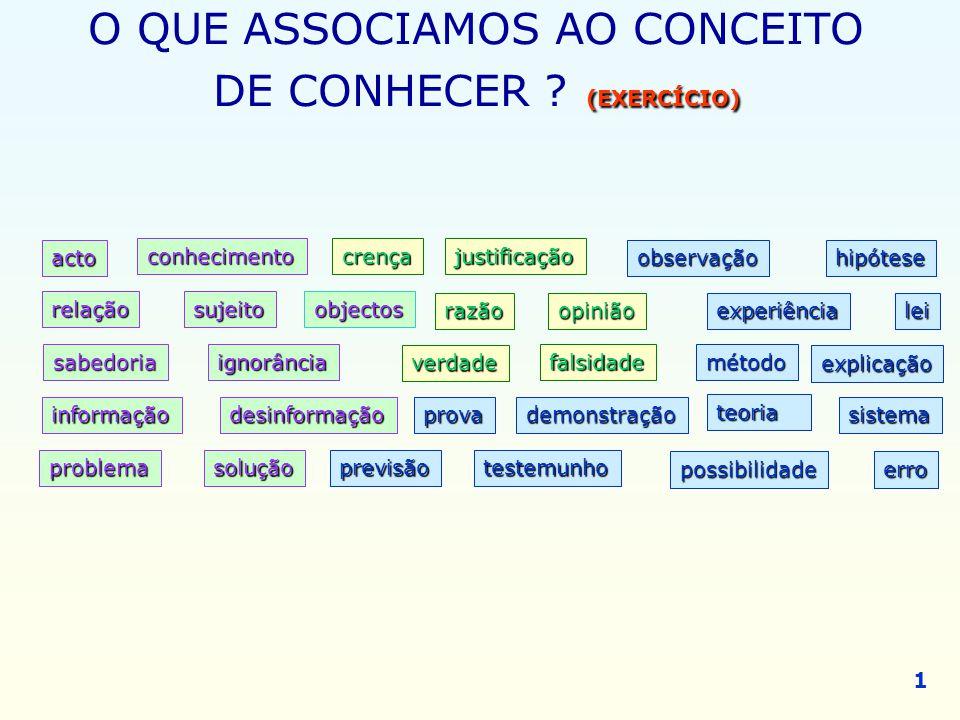 (EXERCÍCIO) O QUE ASSOCIAMOS AO CONCEITO DE CONHECER ? (EXERCÍCIO) conhecimento sabedoria informação sujeito hipótese ignorância desinformação justifi