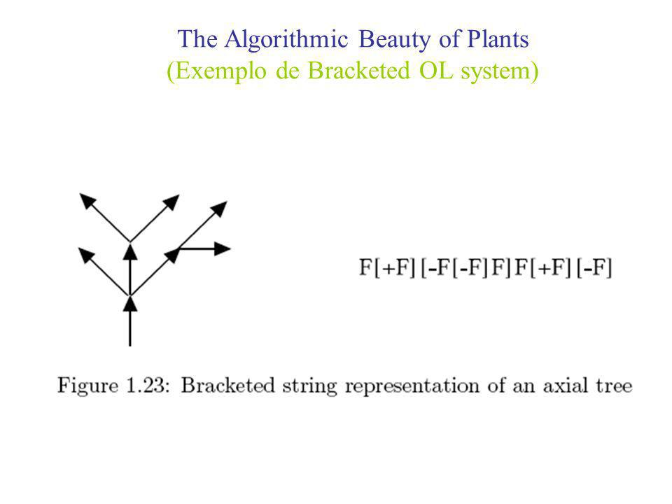 The Algorithmic Beauty of Plants (Exemplo de Bracketed OL system)