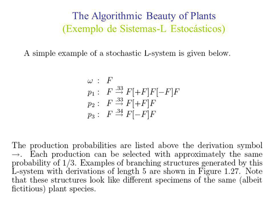 The Algorithmic Beauty of Plants (Exemplo de Sistemas-L Estocásticos)