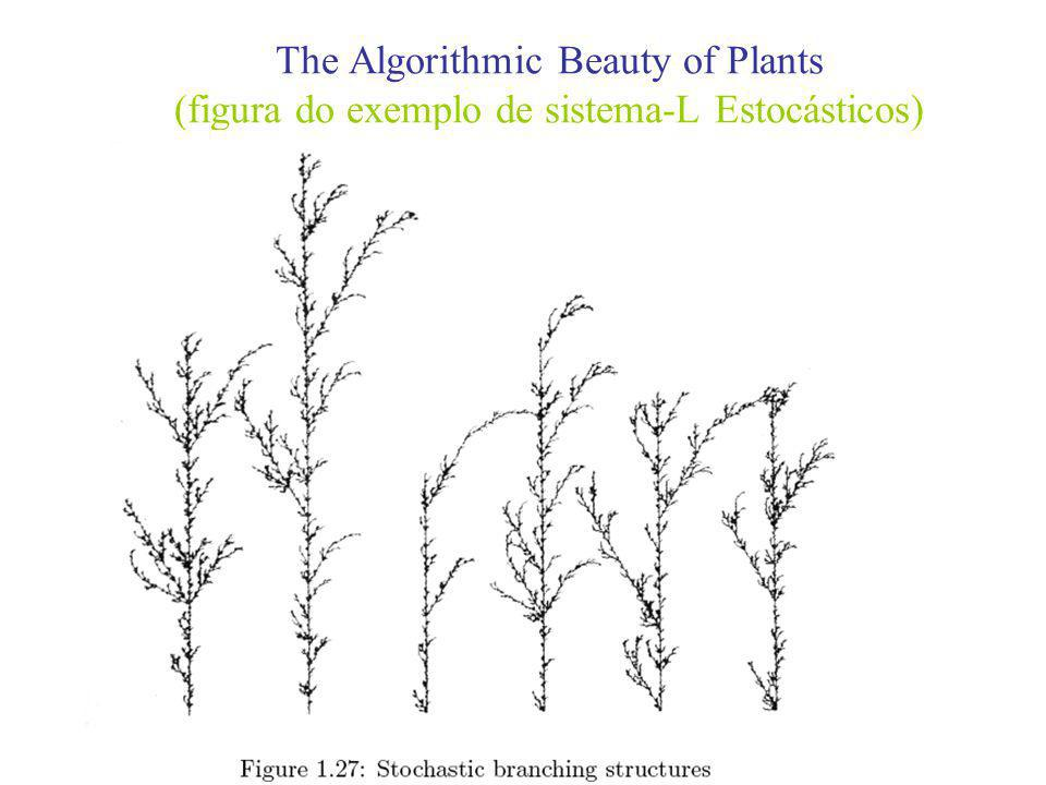The Algorithmic Beauty of Plants (figura do exemplo de sistema-L Estocásticos)