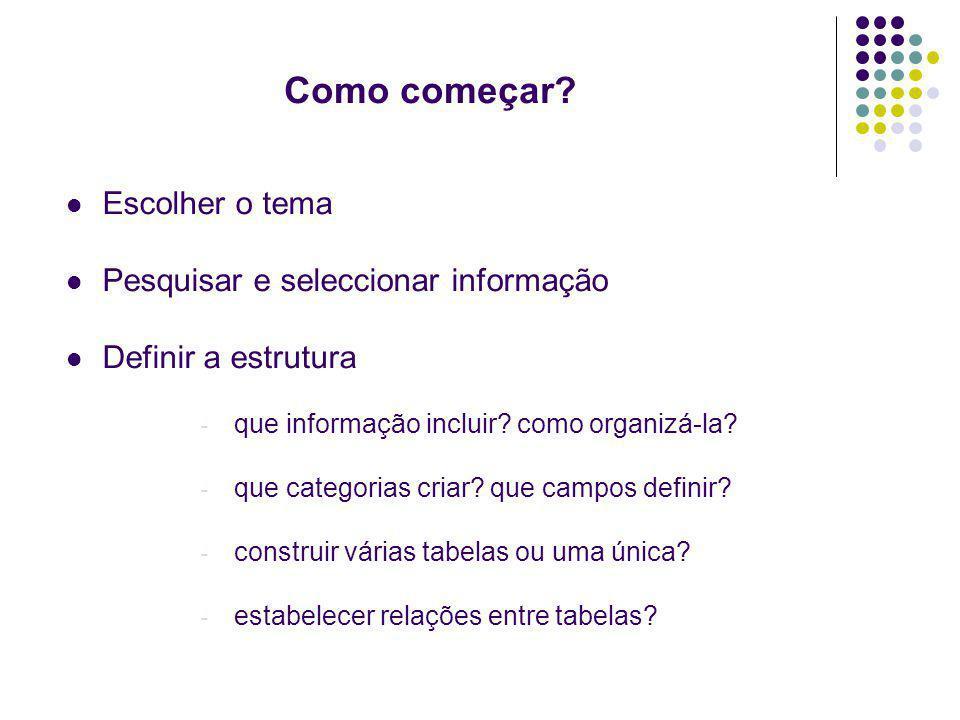 Como começar? Escolher o tema Pesquisar e seleccionar informação Definir a estrutura - que informação incluir? como organizá-la? - que categorias cria