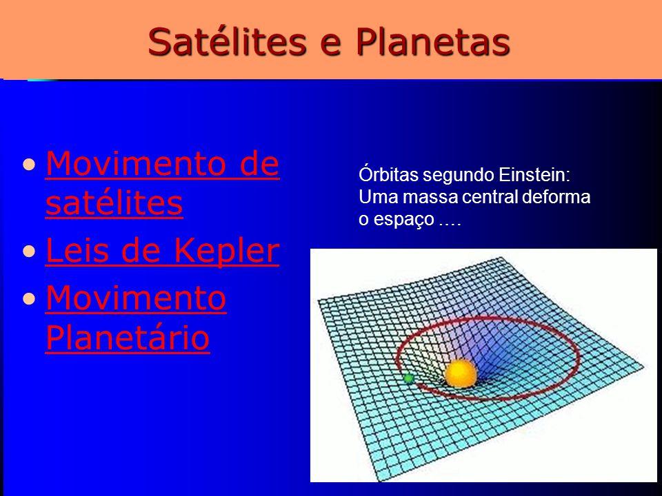 10 Satélites e Planetas Movimento de satélitesMovimento de satélites Leis de Kepler Movimento PlanetárioMovimento Planetário Órbitas segundo Einstein: