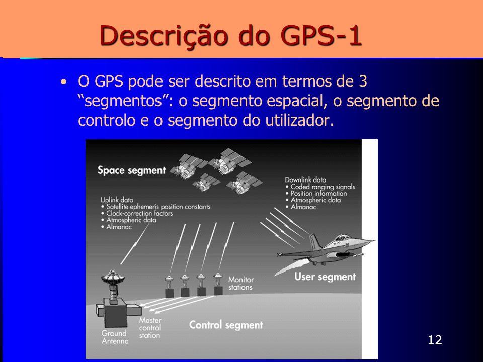 12 Descrição do GPS-1 O GPS pode ser descrito em termos de 3 segmentos: o segmento espacial, o segmento de controlo e o segmento do utilizador.