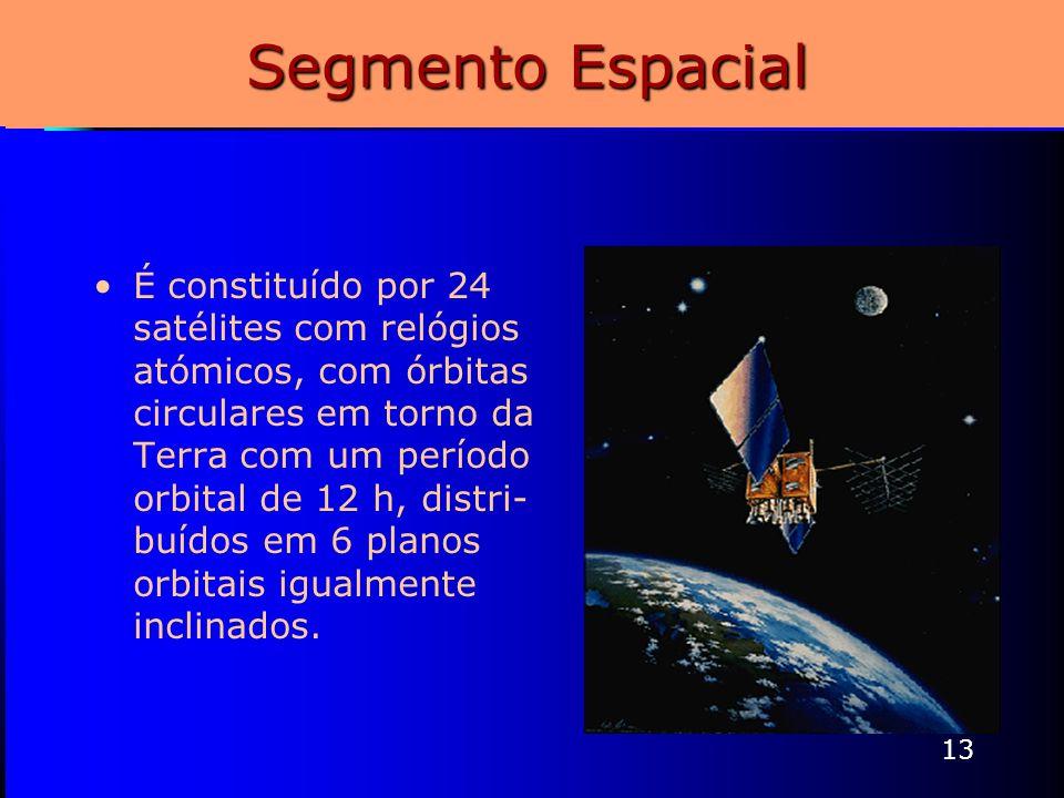 13 Segmento Espacial É constituído por 24 satélites com relógios atómicos, com órbitas circulares em torno da Terra com um período orbital de 12 h, di