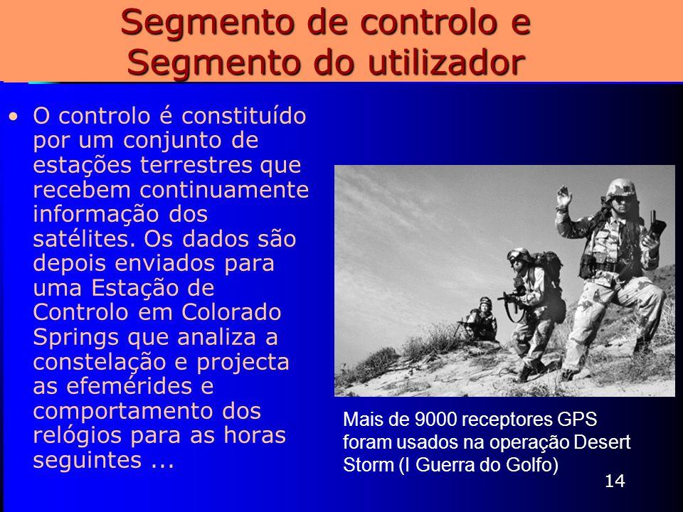 14 Segmento de controlo e Segmento do utilizador O controlo é constituído por um conjunto de estações terrestres que recebem continuamente informação