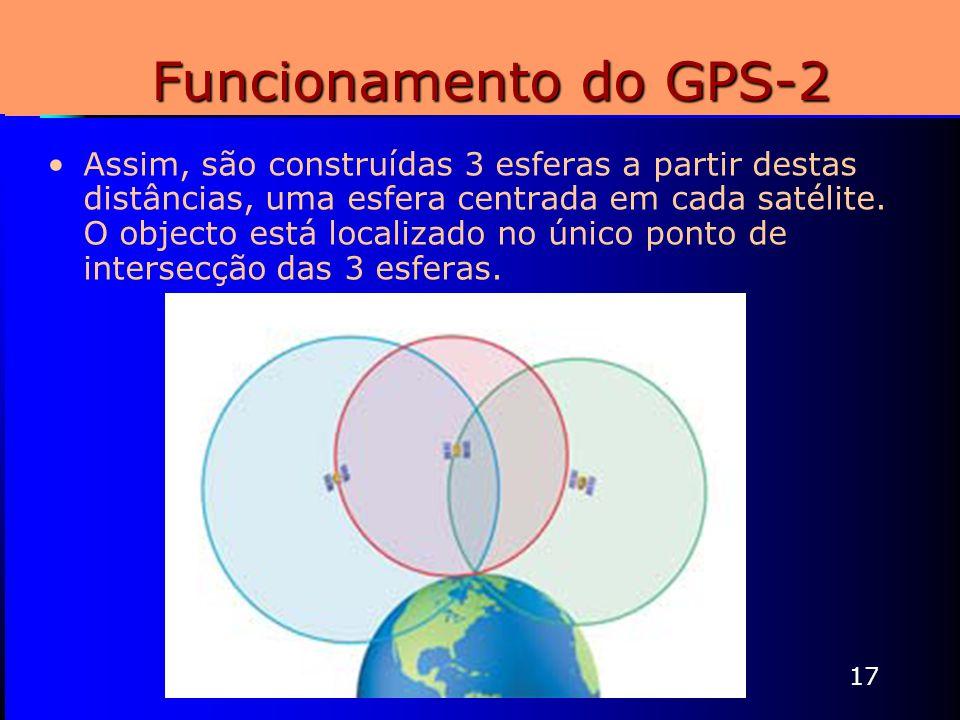 17 Funcionamento do GPS-2 Assim, são construídas 3 esferas a partir destas distâncias, uma esfera centrada em cada satélite. O objecto está localizado