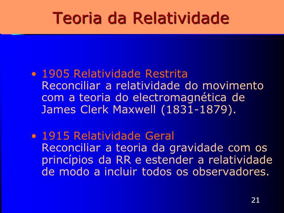 21 Teoria da Relatividade 1905 Relatividade Restrita Reconciliar a relatividade do movimento com a teoria do electromagnética de James Clerk Maxwell (