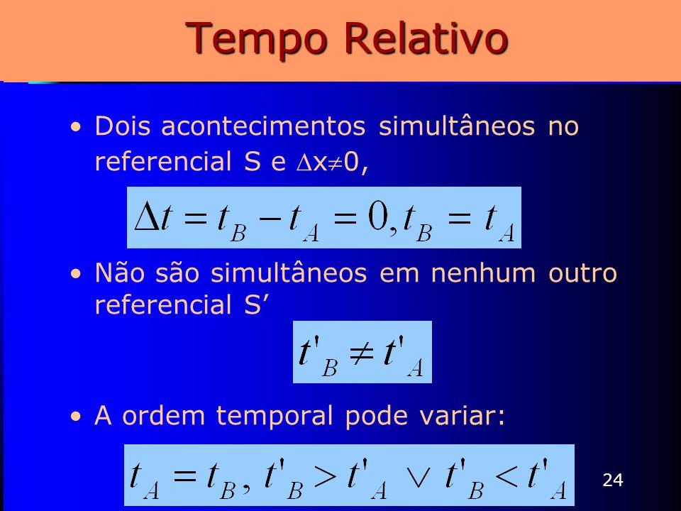 24 Tempo Relativo Dois acontecimentos simultâneos no referencial S e x0, Não são simultâneos em nenhum outro referencial S A ordem temporal pode varia