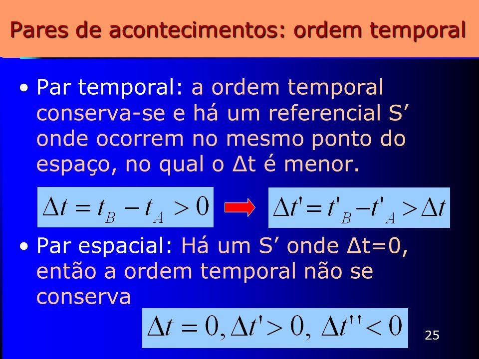 25 Pares de acontecimentos: ordem temporal Par temporal: a ordem temporal conserva-se e há um referencial S onde ocorrem no mesmo ponto do espaço, no