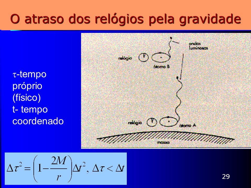 29 O atraso dos relógios pela gravidade -tempo próprio (físico) t- tempo coordenado