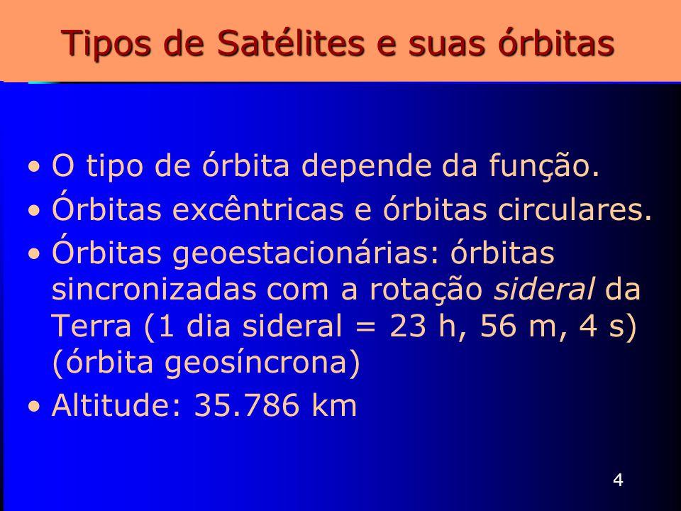 4 Tipos de Satélites e suas órbitas O tipo de órbita depende da função. Órbitas excêntricas e órbitas circulares. Órbitas geoestacionárias: órbitas si