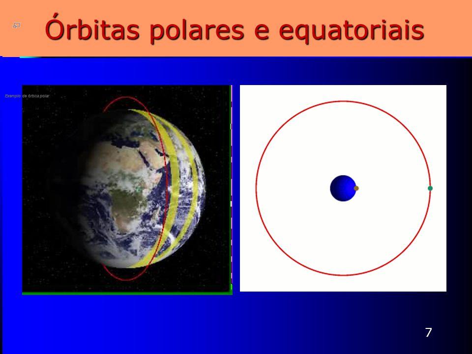 Órbitas polares e equatoriais 7 Exemplo de órbita polar Exemplo de órbita polar