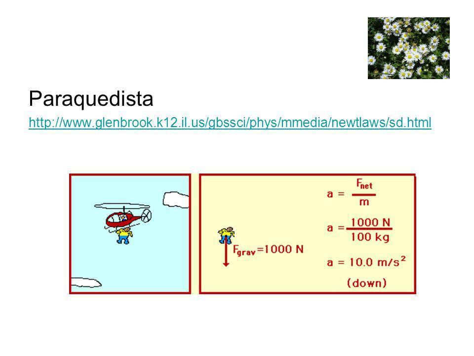 Paraquedista http://www.glenbrook.k12.il.us/gbssci/phys/mmedia/newtlaws/sd.html