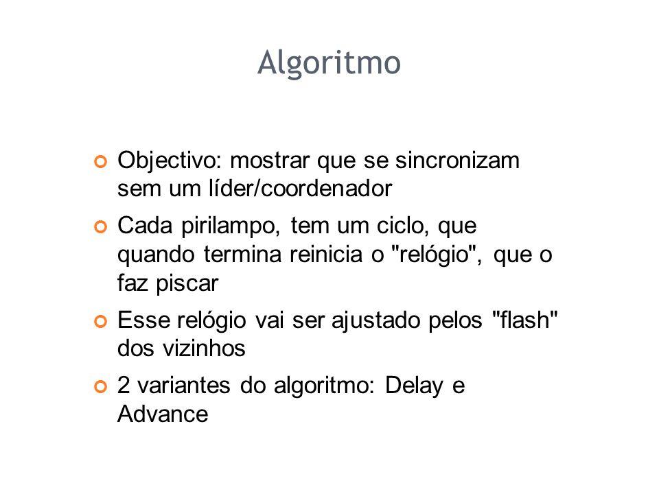 Algoritmo Objectivo: mostrar que se sincronizam sem um líder/coordenador Cada pirilampo, tem um ciclo, que quando termina reinicia o relógio , que o faz piscar Esse relógio vai ser ajustado pelos flash dos vizinhos 2 variantes do algoritmo: Delay e Advance