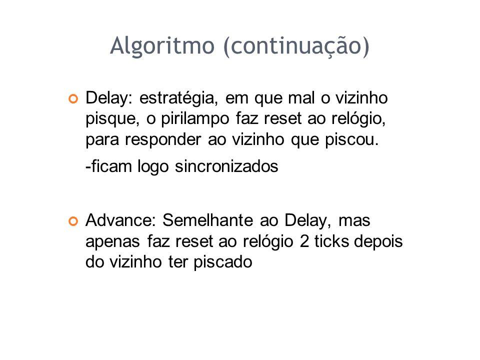 Algoritmo (continuação) Delay: estratégia, em que mal o vizinho pisque, o pirilampo faz reset ao relógio, para responder ao vizinho que piscou.