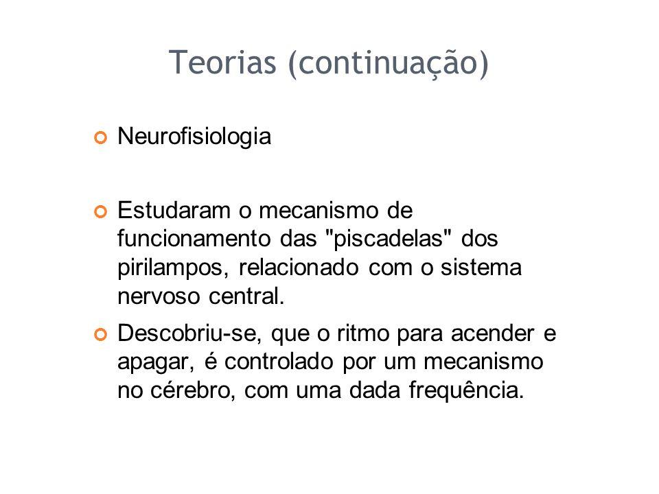 Teorias (continuação) Neurofisiologia Estudaram o mecanismo de funcionamento das piscadelas dos pirilampos, relacionado com o sistema nervoso central.