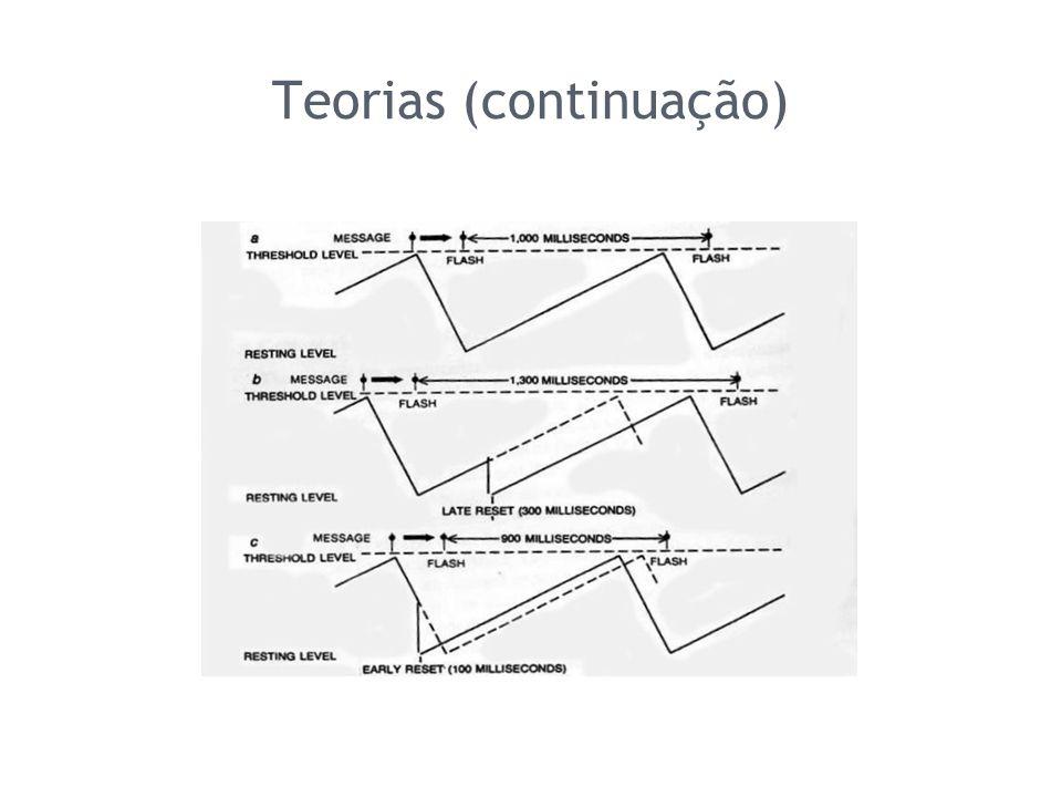 Teorias (continuação)