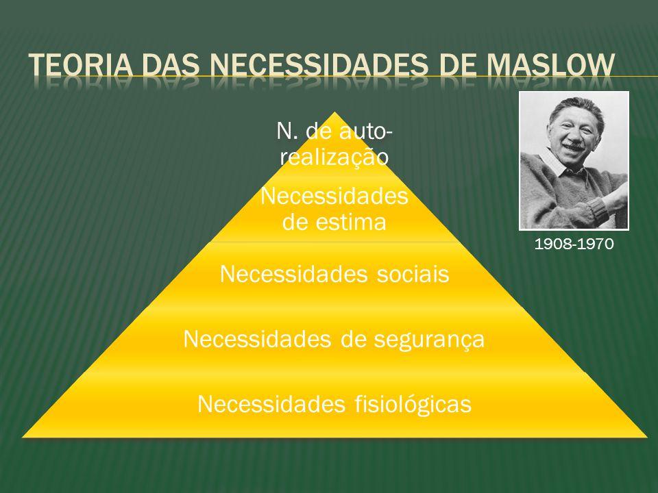 N. de auto- realização Necessidades de estima Necessidades sociais Necessidades de segurança Necessidades fisiológicas 1908-1970