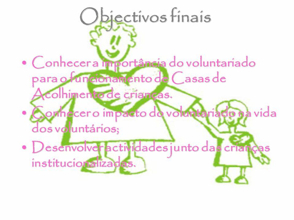 Objectivos finais Conhecer a importância do voluntariado para o funcionamento de Casas de Acolhimento de crianças.Conhecer a importância do voluntariado para o funcionamento de Casas de Acolhimento de crianças.