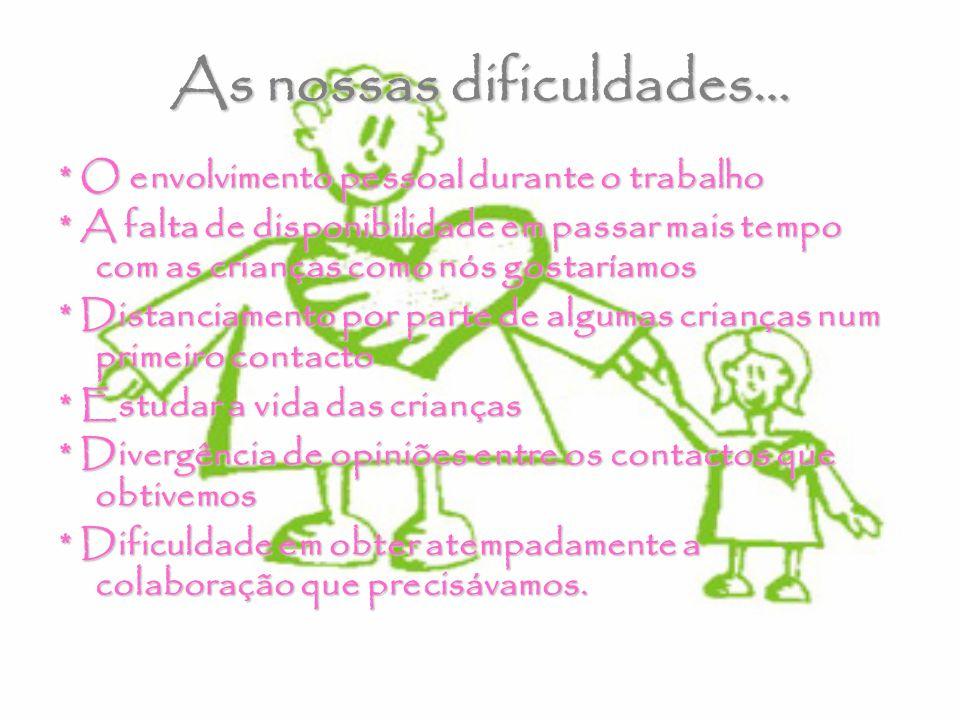 As nossas dificuldades… * O envolvimento pessoal durante o trabalho * A falta de disponibilidade em passar mais tempo com as crianças como nós gostaríamos * Distanciamento por parte de algumas crianças num primeiro contacto * Estudar a vida das crianças * Divergência de opiniões entre os contactos que obtivemos * Dificuldade em obter atempadamente a colaboração que precisávamos.