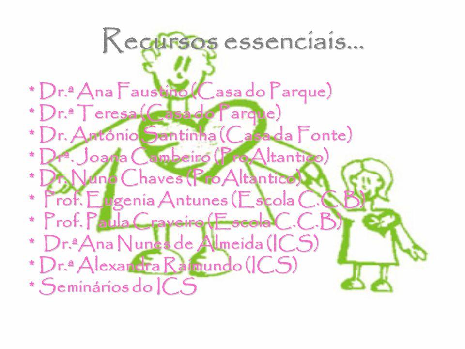Recursos essenciais… * Dr.ª Ana Faustino (Casa do Parque) * Dr.ª Teresa (Casa do Parque) * Dr.