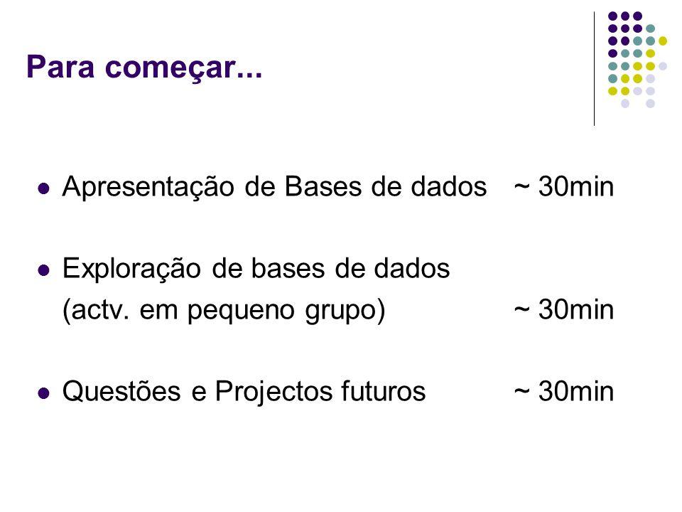 Para começar... Apresentação de Bases de dados~ 30min Exploração de bases de dados (actv. em pequeno grupo)~ 30min Questões e Projectos futuros~ 30min