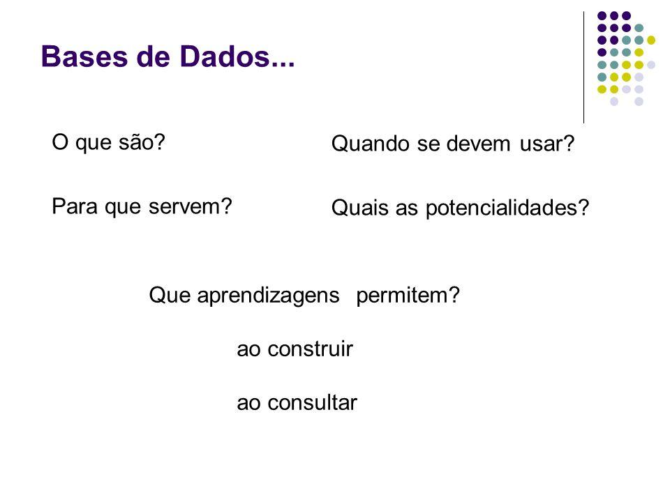 Bases de Dados... O que são? Para que servem? Quando se devem usar? Quais as potencialidades? Que aprendizagens permitem? ao construir ao consultar