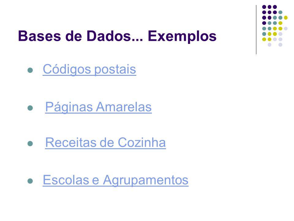 Bases de Dados... Exemplos Códigos postais Páginas Amarelas Receitas de Cozinha Escolas e Agrupamentos