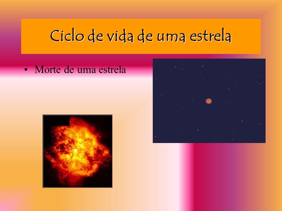 Ciclo de vida de uma estrela Morte de uma estrela