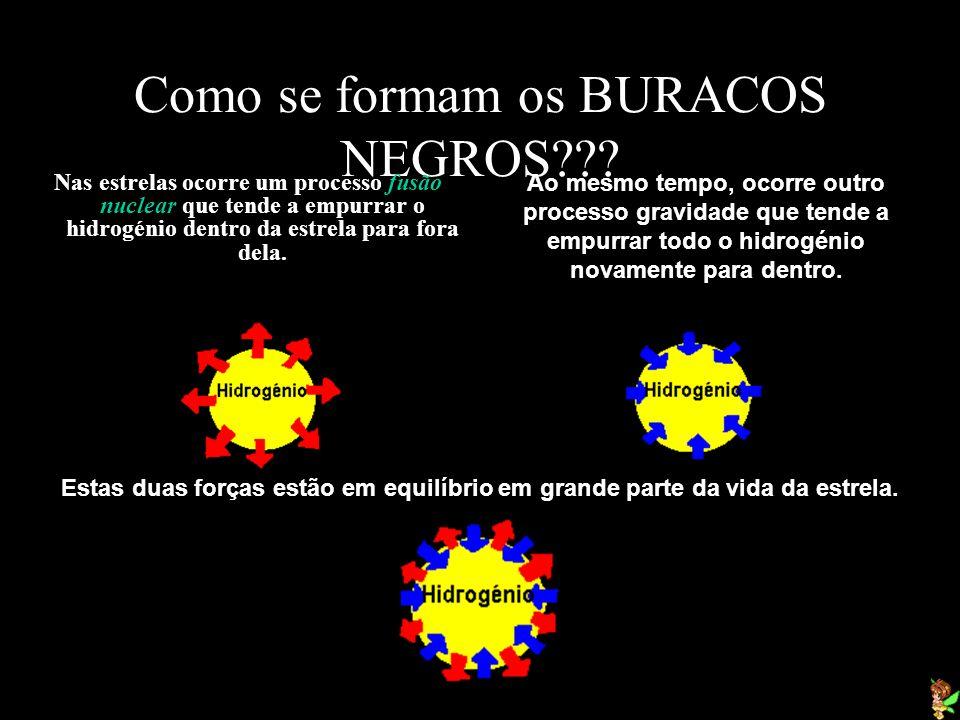 Como se formam os BURACOS NEGROS??.