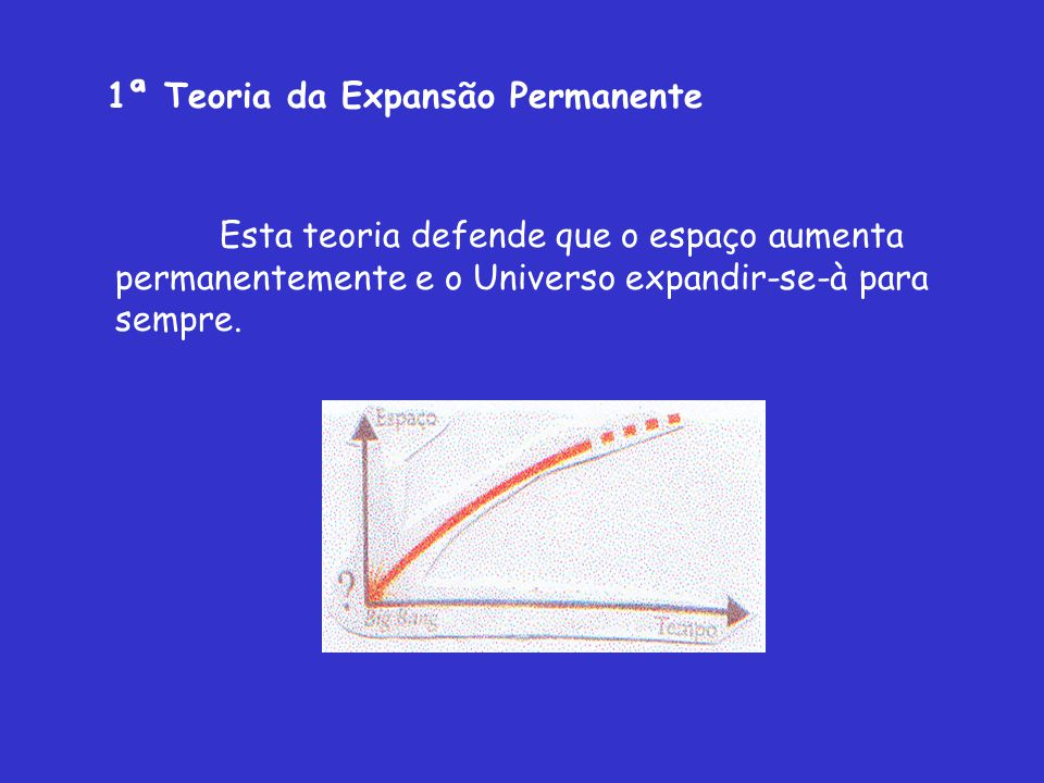 1ª Teoria da Expansão Permanente Esta teoria defende que o espaço aumenta permanentemente e o Universo expandir-se-à para sempre.