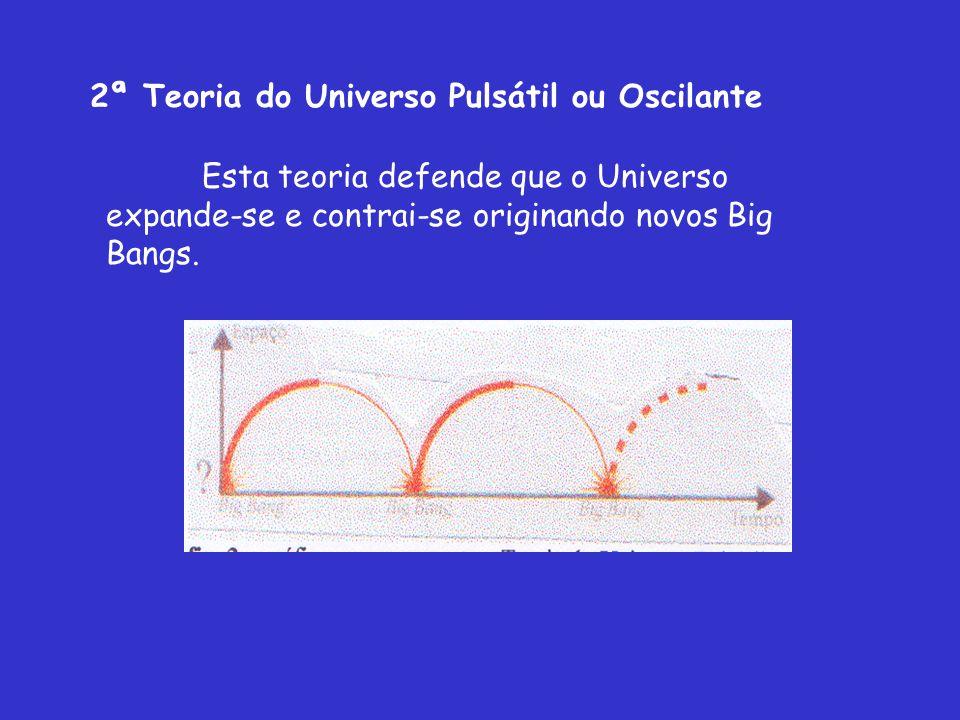 3ª Teoria do Estado Estacionário Esta teoria rejeita o Big Bang, e defende que com o passar do tempo cria-se constantemente nova matéria entre as galáxias.