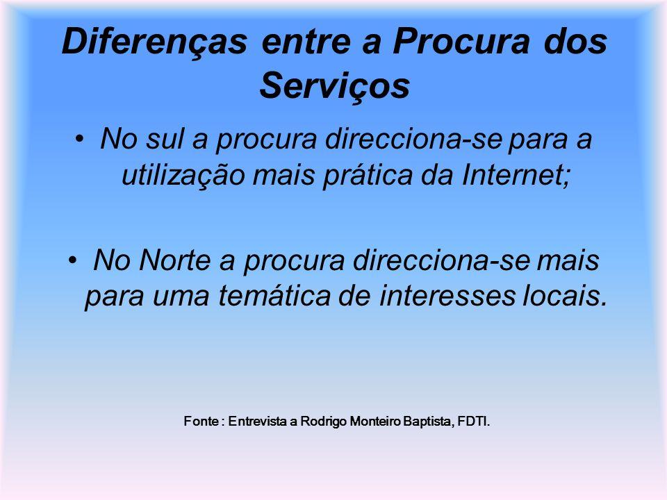 Diferenças entre a Procura dos Serviços No sul a procura direcciona-se para a utilização mais prática da Internet; No Norte a procura direcciona-se ma