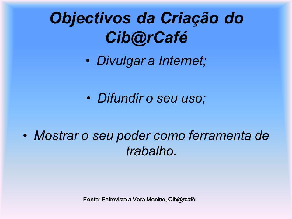 Objectivos da Criação do Cib@rCafé Divulgar a Internet; Difundir o seu uso; Mostrar o seu poder como ferramenta de trabalho. Fonte: Entrevista a Vera