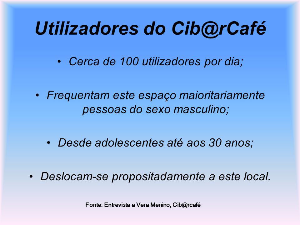Utilizadores do Cib@rCafé Cerca de 100 utilizadores por dia; Frequentam este espaço maioritariamente pessoas do sexo masculino; Desde adolescentes até