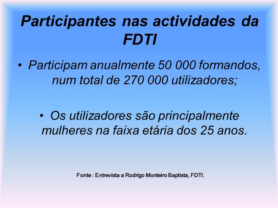 Participantes nas actividades da FDTI Participam anualmente 50 000 formandos, num total de 270 000 utilizadores; Os utilizadores são principalmente mu