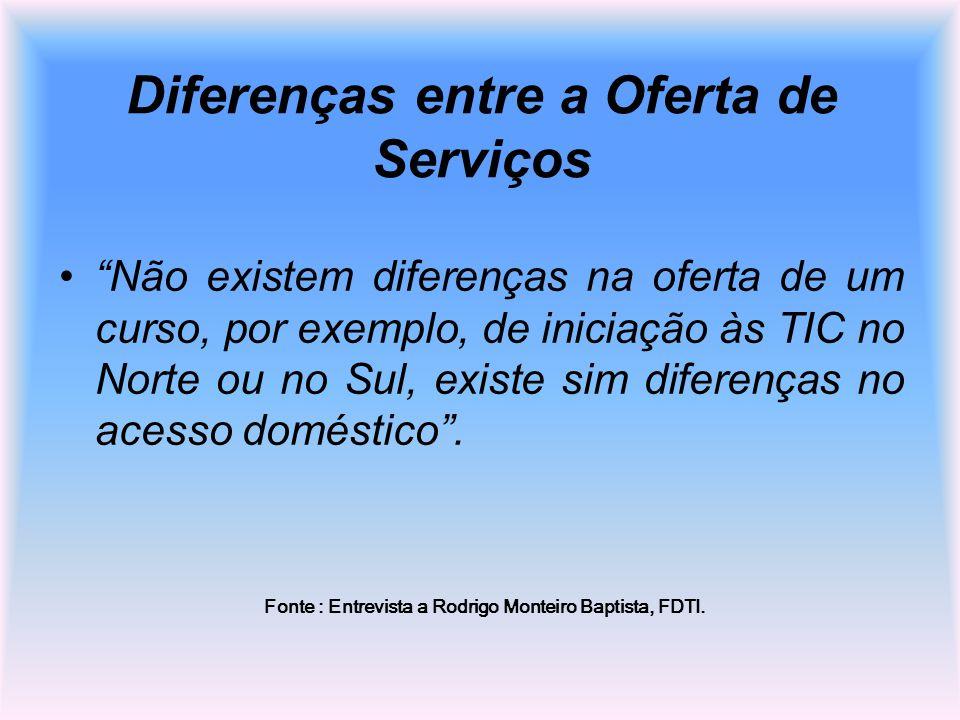 Diferenças entre a Oferta de Serviços Não existem diferenças na oferta de um curso, por exemplo, de iniciação às TIC no Norte ou no Sul, existe sim di