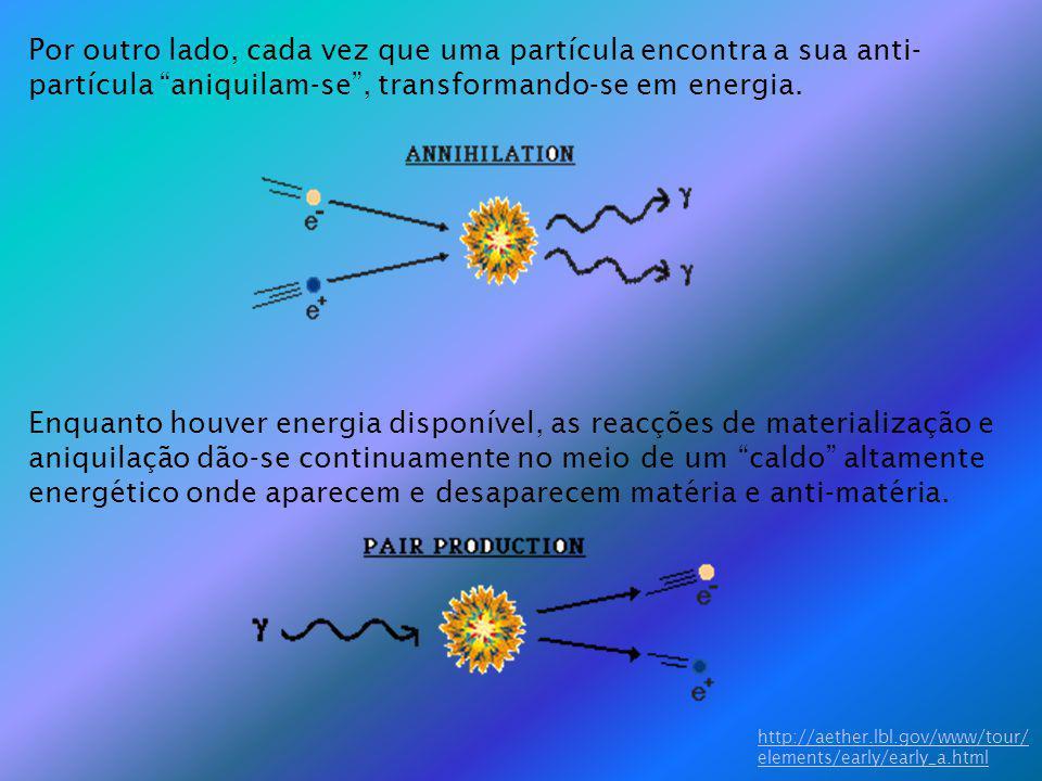 Por outro lado, cada vez que uma partícula encontra a sua anti- partícula aniquilam-se, transformando-se em energia.