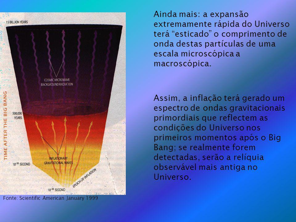 Ainda mais: a expansão extremamente rápida do Universo terá esticado o comprimento de onda destas partículas de uma escala microscópica a macroscópica