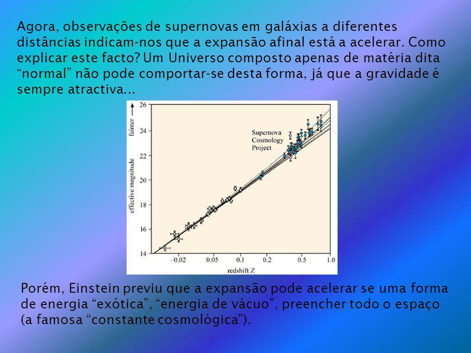 Agora, observações de supernovas em galáxias a diferentes distâncias indicam-nos que a expansão afinal está a acelerar. Como explicar este facto? Um U