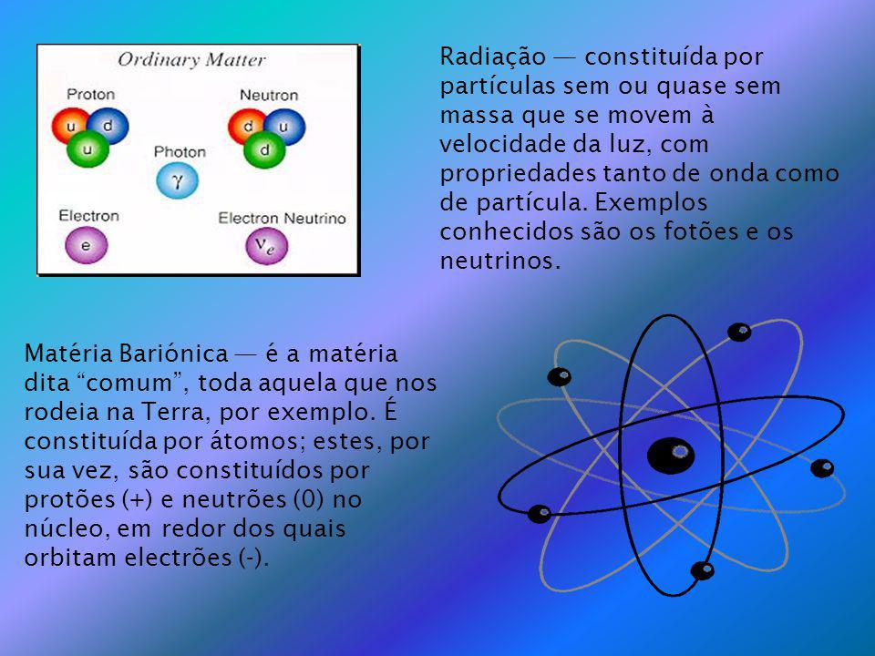 Radiação constituída por partículas sem ou quase sem massa que se movem à velocidade da luz, com propriedades tanto de onda como de partícula. Exemplo