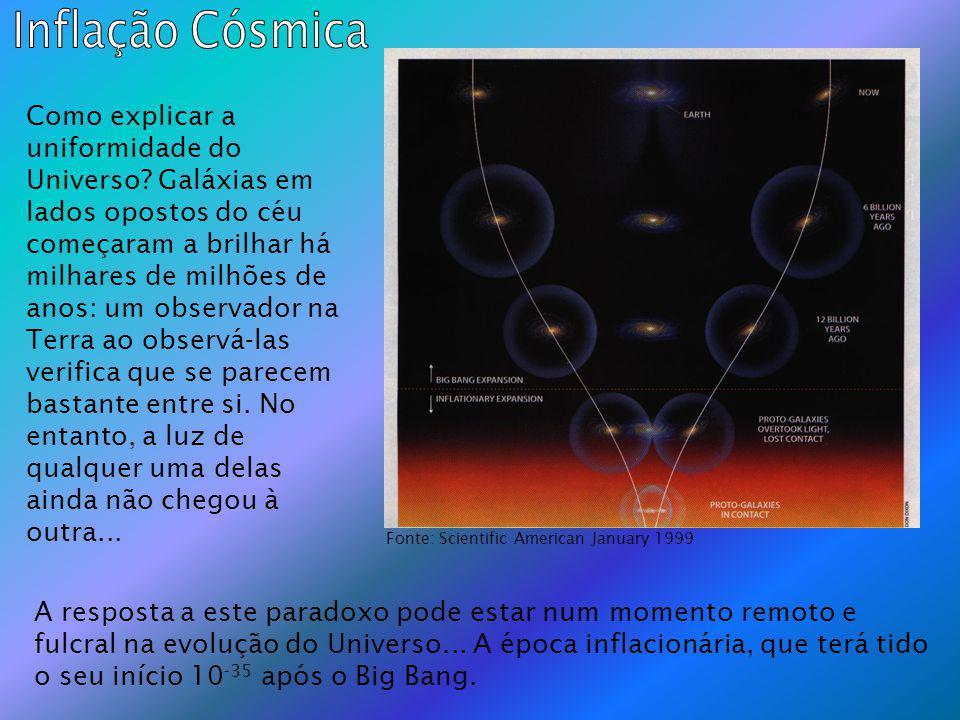 Como explicar a uniformidade do Universo? Galáxias em lados opostos do céu começaram a brilhar há milhares de milhões de anos: um observador na Terra