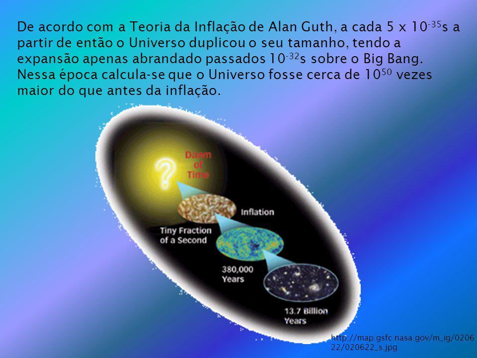 De acordo com a Teoria da Inflação de Alan Guth, a cada 5 x 10 -35 s a partir de então o Universo duplicou o seu tamanho, tendo a expansão apenas abrandado passados 10 -32 s sobre o Big Bang.
