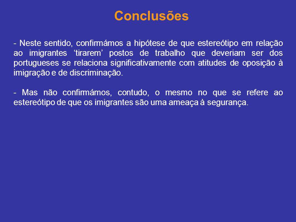 Conclusões - Neste sentido, confirmámos a hipótese de que estereótipo em relação ao imigrantes tirarem postos de trabalho que deveriam ser dos portugu