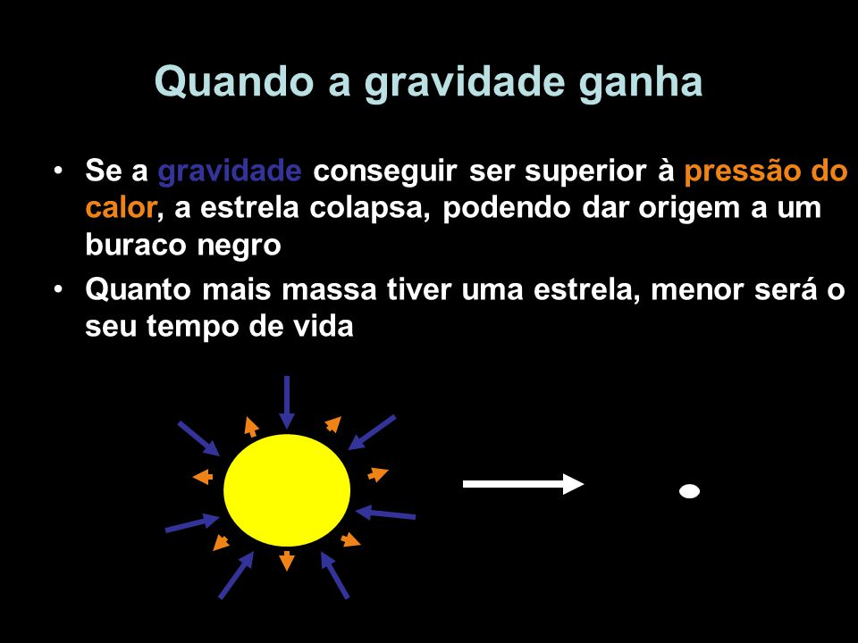 Quando a gravidade ganha Se a gravidade conseguir ser superior à pressão do calor, a estrela colapsa, podendo dar origem a um buraco negro Quanto mais