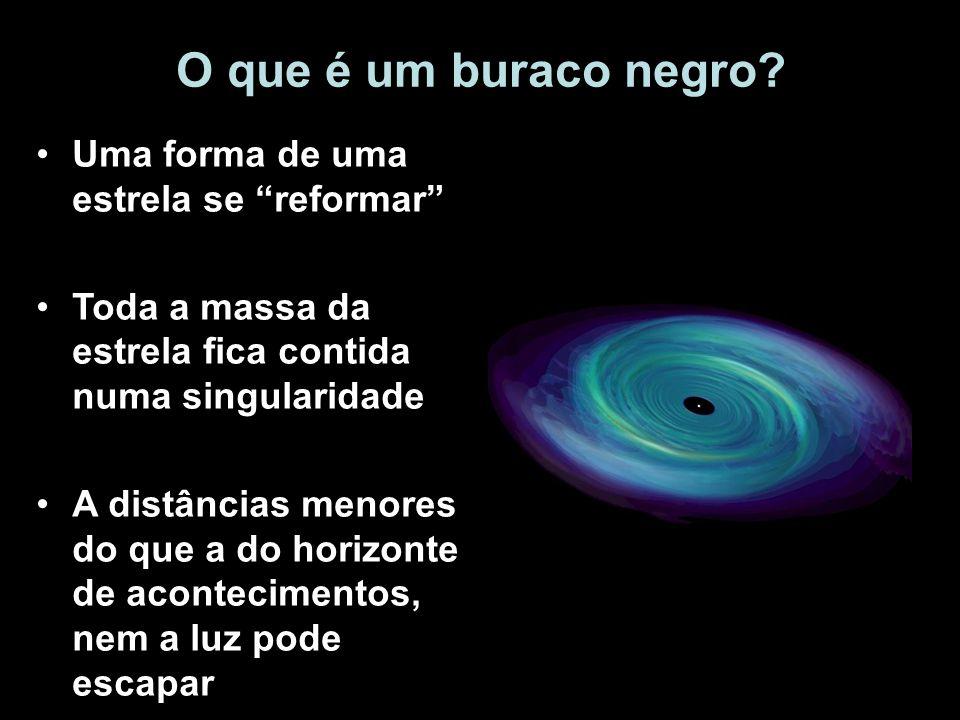 O que é um buraco negro? Uma forma de uma estrela se reformar Toda a massa da estrela fica contida numa singularidade A distâncias menores do que a do